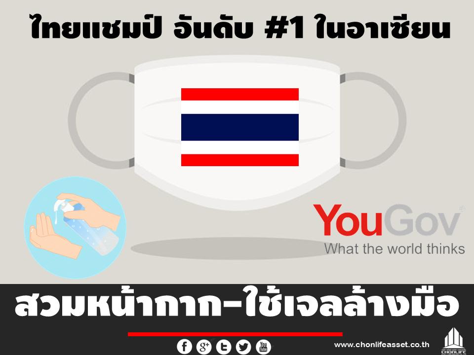 ไทยแชมป์ อันดับหนึ่งในอาเซียน ใส่หน้ากากอนามัย-ล้างมือ ผลสำรวจ YouGov จากอังกฤษ